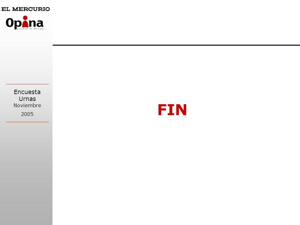 Encuesta Urnas Noviembre 2005 FIN