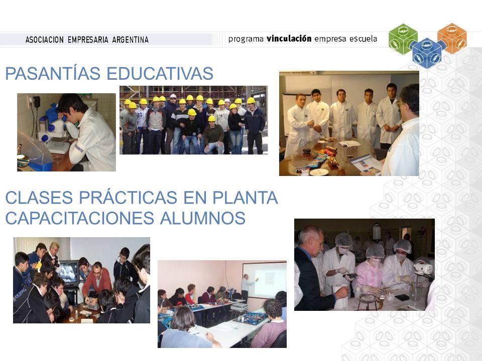 PASANTÍAS EDUCATIVAS CLASES PRÁCTICAS EN PLANTA CAPACITACIONES ALUMNOS