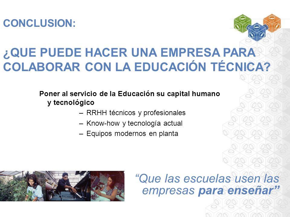 Poner al servicio de la Educación su capital humano y tecnológico –RRHH técnicos y profesionales –Know-how y tecnología actual –Equipos modernos en pl