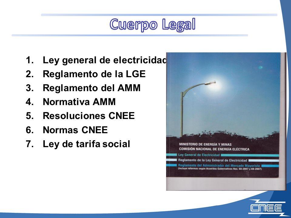 1.Ley general de electricidad 2.Reglamento de la LGE 3.Reglamento del AMM 4.Normativa AMM 5.Resoluciones CNEE 6.Normas CNEE 7.Ley de tarifa social