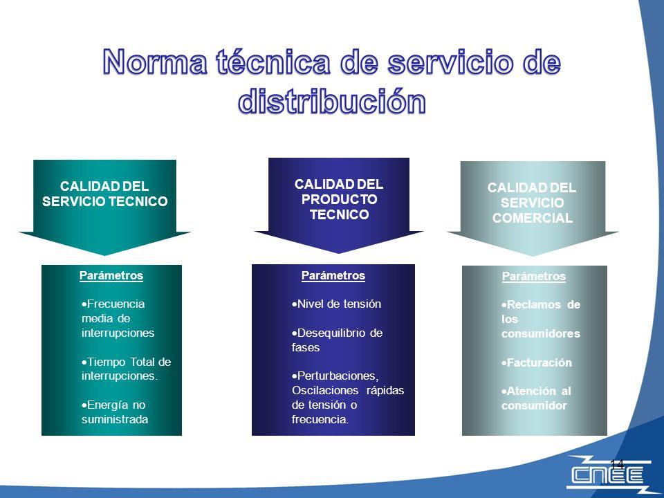 14 CALIDAD DEL SERVICIO COMERCIAL Parámetros Reclamos de los consumidores Facturación Atención al consumidor CALIDAD DEL PRODUCTO TECNICO Parámetros N