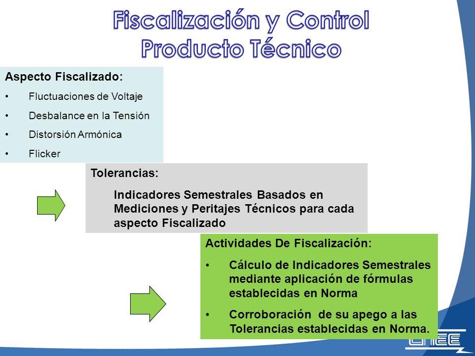 Aspecto Fiscalizado: Fluctuaciones de Voltaje Desbalance en la Tensión Distorsión Armónica Flicker Tolerancias: Indicadores Semestrales Basados en Med