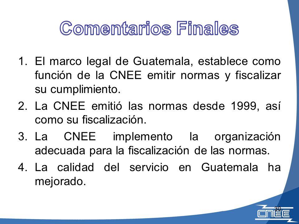 1.El marco legal de Guatemala, establece como función de la CNEE emitir normas y fiscalizar su cumplimiento. 2.La CNEE emitió las normas desde 1999, a