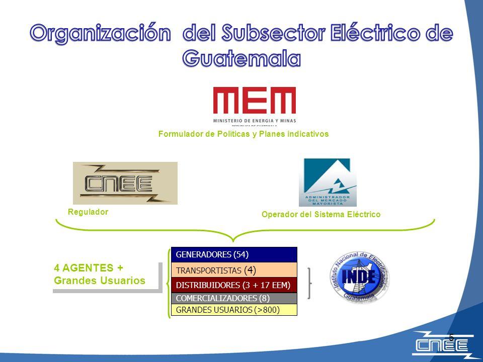 Formulador de Políticas y Planes indicativos Regulador Operador del Sistema Eléctrico GENERADORES (54) TRANSPORTISTAS (4) DISTRIBUIDORES (3 + 17 EEM)
