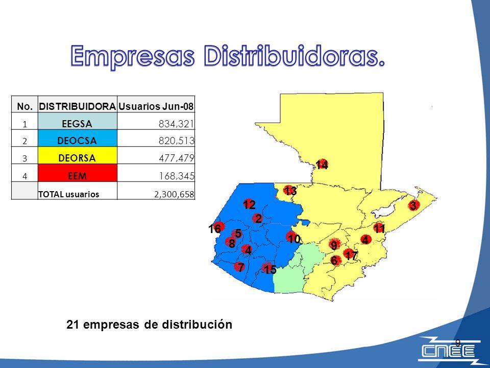 1.El marco legal de Guatemala, establece como función de la CNEE emitir normas y fiscalizar su cumplimiento.