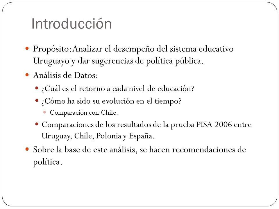 Introducción Propósito: Analizar el desempeño del sistema educativo Uruguayo y dar sugerencias de política pública.