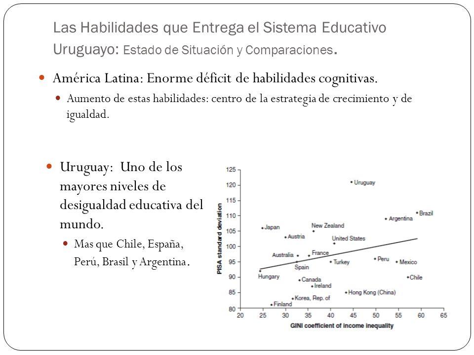 Las Habilidades que Entrega el Sistema Educativo Uruguayo: Estado de Situación y Comparaciones.