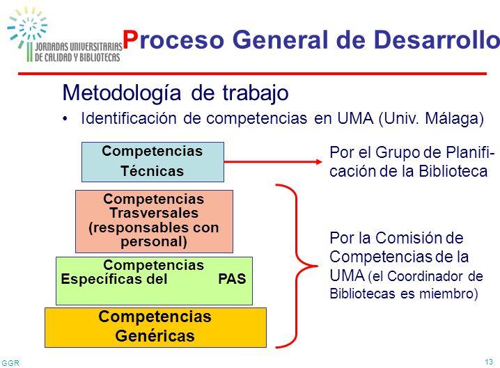 GGR 13 Metodología de trabajo Identificación de competencias en UMA (Univ. Málaga) Competencias Genéricas Competencias Trasversales (responsables con