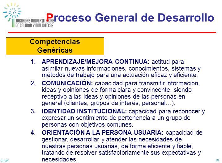 GGR 16 Competencias Genéricas Proceso General de Desarrollo 1.APRENDIZAJE/MEJORA CONTINUA: actitud para asimilar nuevas informaciones, conocimientos,