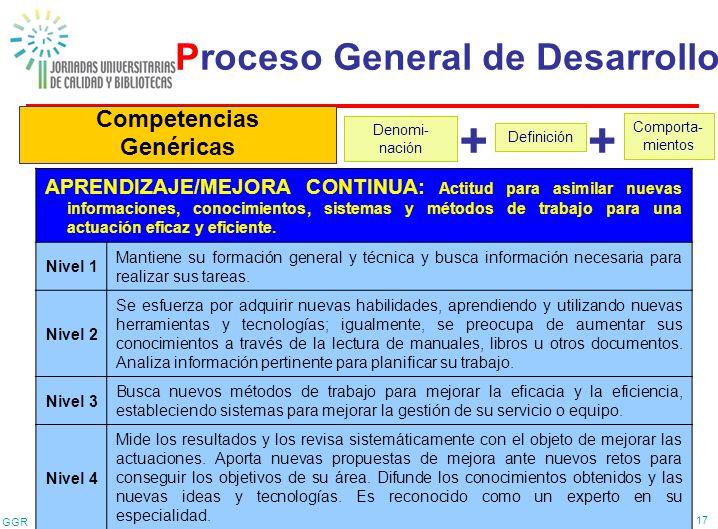 GGR 17 Proceso General de Desarrollo Competencias Genéricas Denomi- nación Definición + Comporta- mientos + APRENDIZAJE/MEJORA CONTINUA: Actitud para