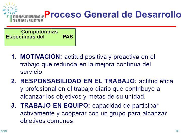 GGR 18 Proceso General de Desarrollo Competencias Específicas del PAS 1.MOTIVACIÓN: actitud positiva y proactiva en el trabajo que redunda en la mejor