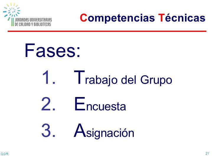 GGR 21 Fases: 1.T rabajo del Grupo 2.E ncuesta 3.A signación Competencias Técnicas