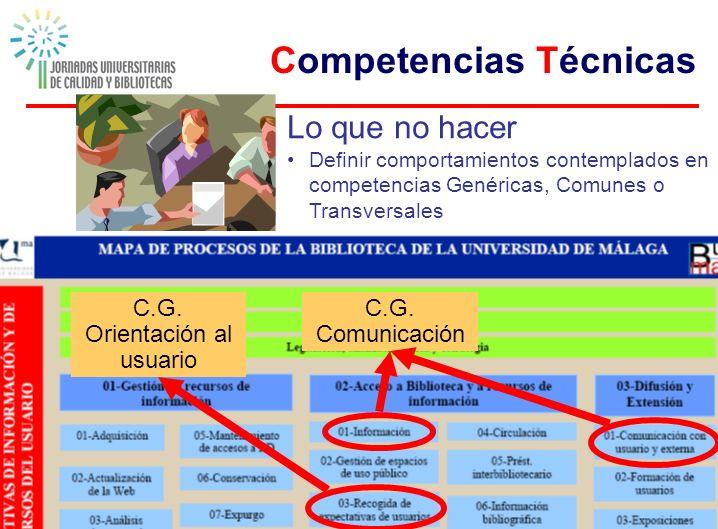 GGR 28 Lo que no hacer Definir comportamientos contemplados en competencias Genéricas, Comunes o Transversales C.G. Comunicación C.G. Orientación al u