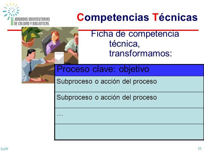 GGR 33 Proceso clave: objetivo Subproceso o acción del proceso … Ficha de competencia técnica, transformamos: Competencias Técnicas