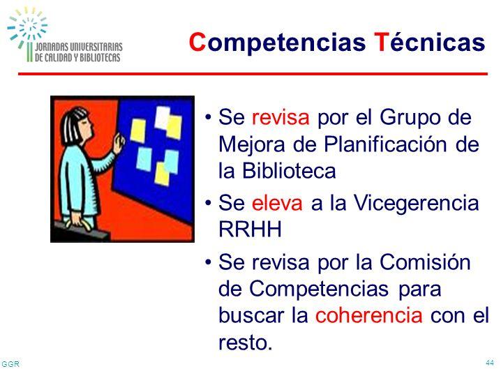 GGR 44 Se revisa por el Grupo de Mejora de Planificación de la Biblioteca Se eleva a la Vicegerencia RRHH Se revisa por la Comisión de Competencias pa