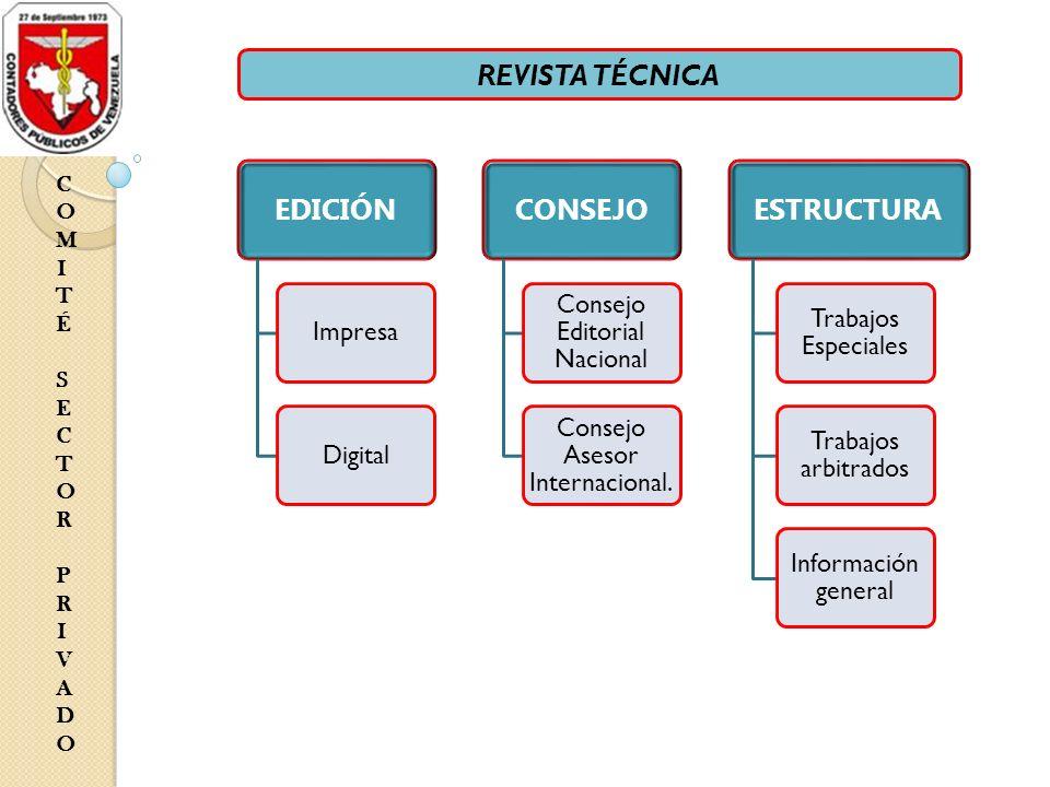 COMITÉ SECTOR PRIVADOCOMITÉ SECTOR PRIVADO REVISTA TÉCNICA EDICIÓN ImpresaDigital CONSEJO Consejo Editorial Nacional Consejo Asesor Internacional.