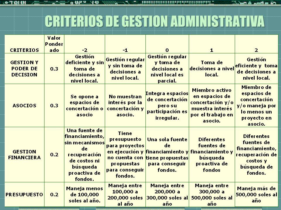 CRITERIOS DE GESTION ADMINISTRATIVA