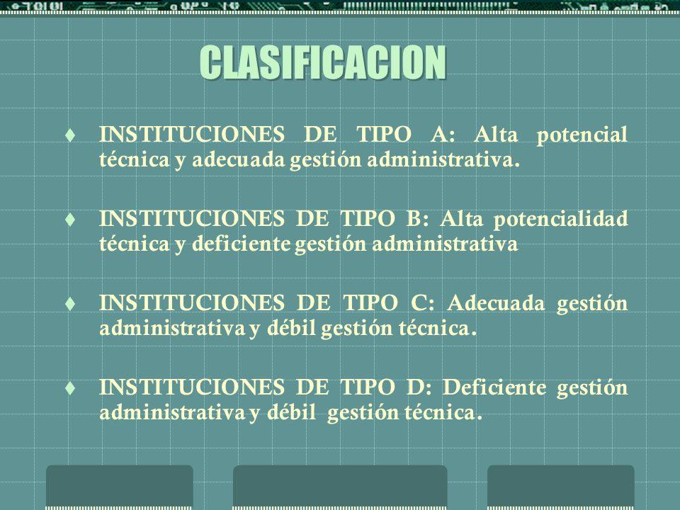 CLASIFICACION INSTITUCIONES DE TIPO A: Alta potencial técnica y adecuada gestión administrativa.