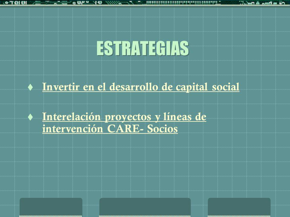 ESTRATEGIAS Invertir en el desarrollo de capital social Interelación proyectos y líneas de intervención CARE- Socios
