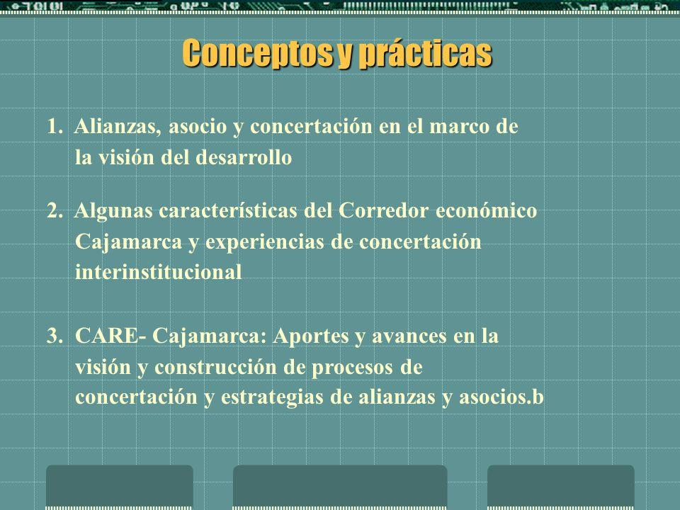 Conceptos y prácticas 1.Alianzas, asocio y concertación en el marco de la visión del desarrollo 2.
