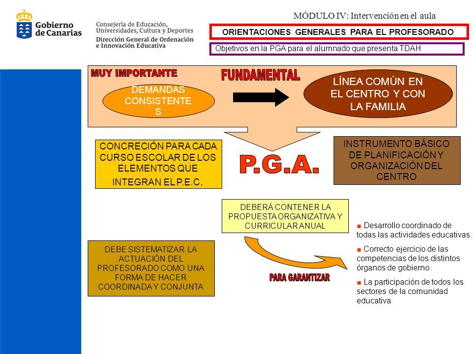 MÓDULO IV: Intervención en el aula ORIENTACIONES GENERALES PARA EL PROFESORADO Objetivos en la PGA para el alumnado que presenta TDAH DEMANDAS CONSIST
