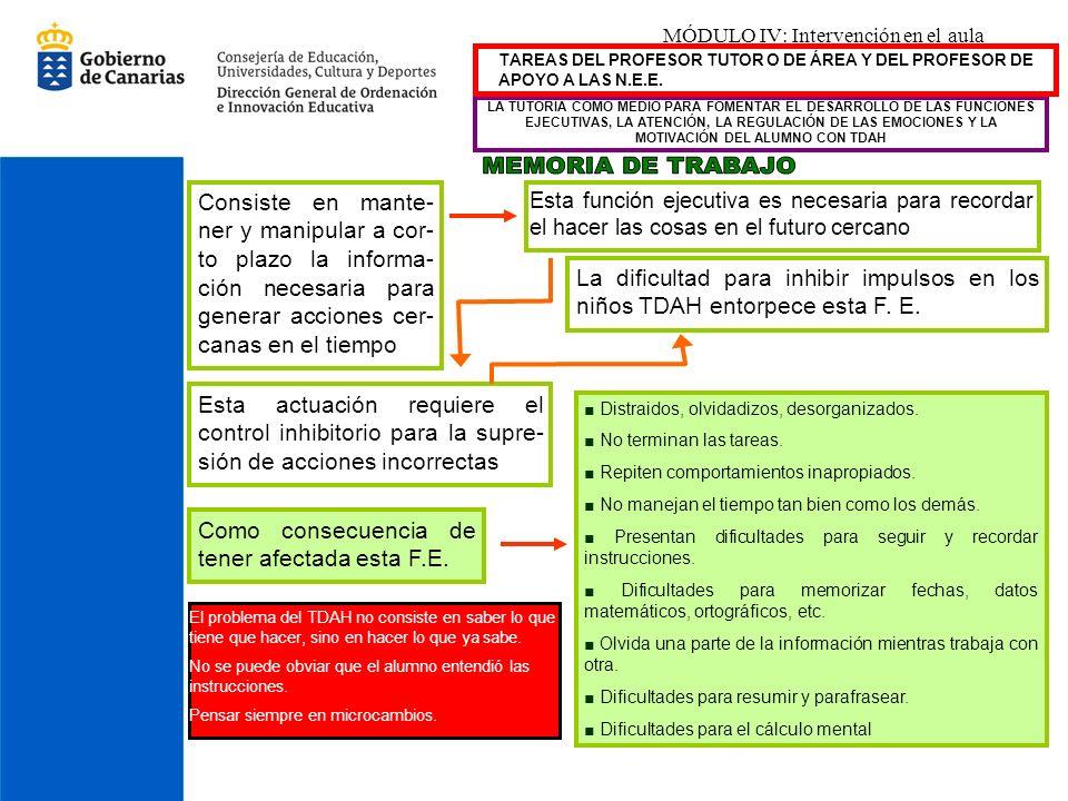 MÓDULO IV: Intervención en el aula Consiste en mante- ner y manipular a cor- to plazo la informa- ción necesaria para generar acciones cer- canas en e
