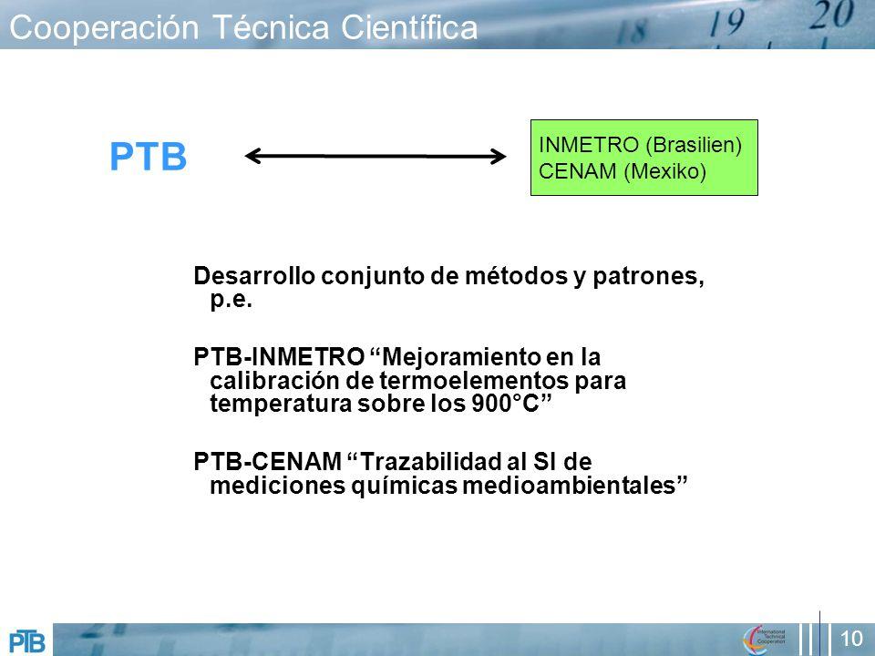 10 Cooperación Técnica Científica INMETRO (Brasilien) CENAM (Mexiko) PTB Desarrollo conjunto de métodos y patrones, p.e.