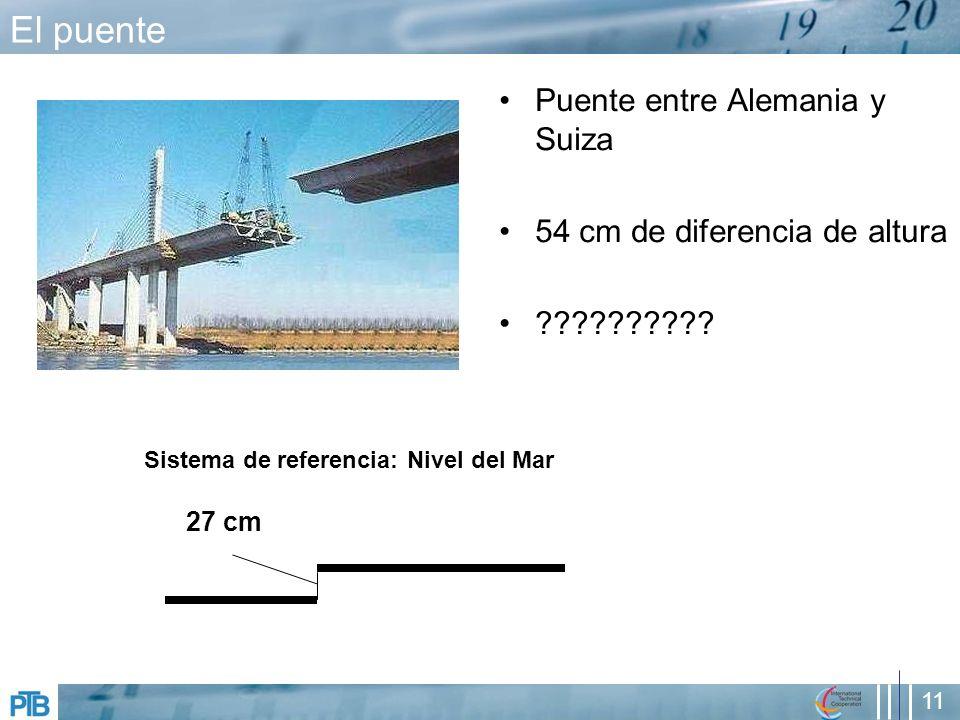11 El puente Puente entre Alemania y Suiza 54 cm de diferencia de altura .