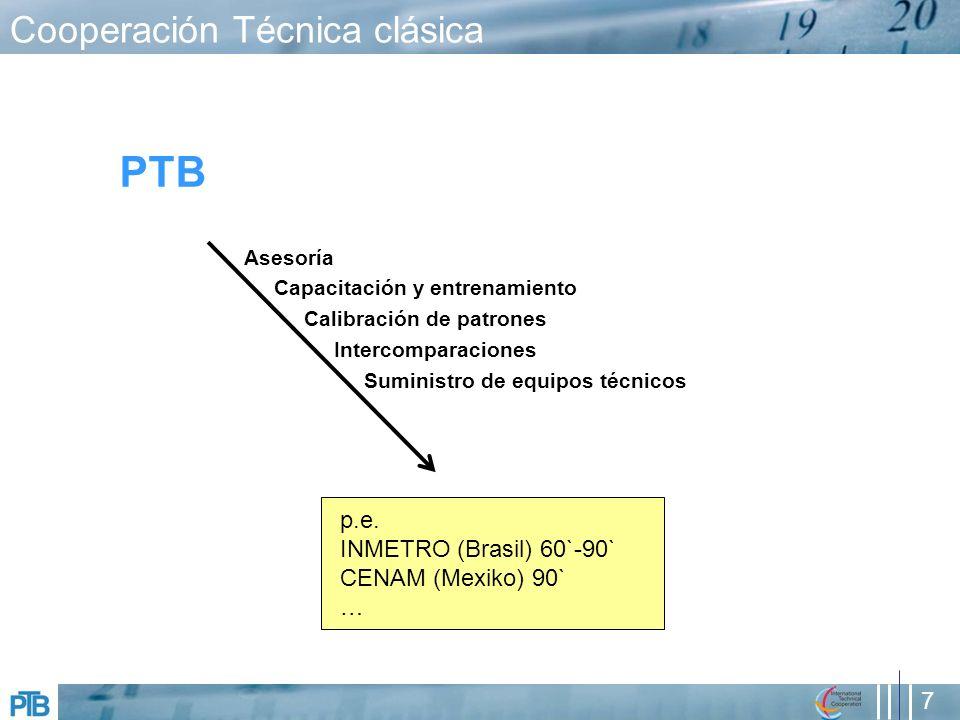 7 Cooperación Técnica clásica PTB Asesoría Capacitación y entrenamiento Calibración de patrones Intercomparaciones Suministro de equipos técnicos p.e.