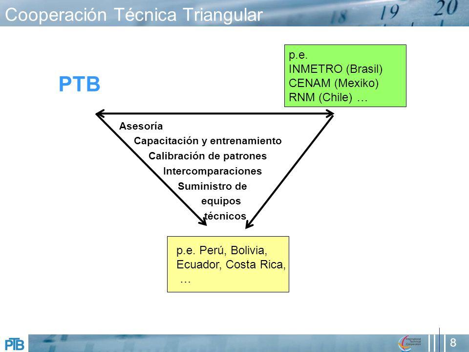 8 Cooperación Técnica Triangular p.e.