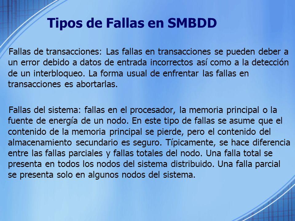 Tipos de Fallas en SMBDD Fallas de transacciones: Las fallas en transacciones se pueden deber a un error debido a datos de entrada incorrectos así com