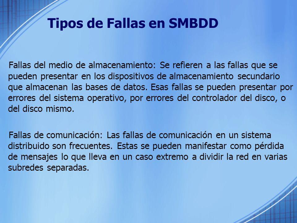 Tipos de Fallas en SMBDD Fallas del medio de almacenamiento: Se refieren a las fallas que se pueden presentar en los dispositivos de almacenamiento se