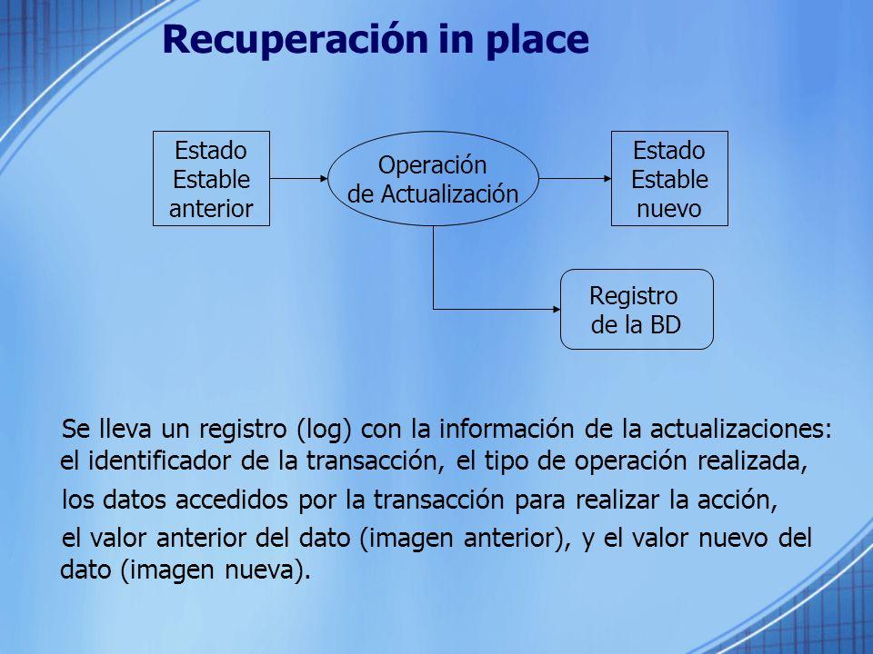 Recuperación in place Se lleva un registro (log) con la información de la actualizaciones: el identificador de la transacción, el tipo de operación re