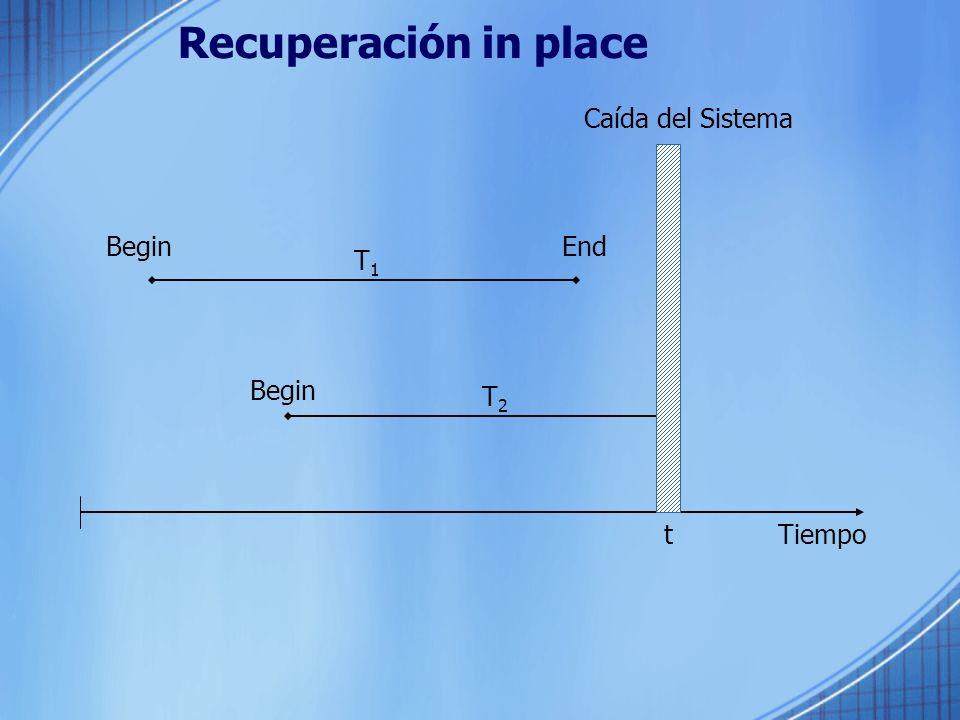 Recuperación in place tTiempo Caída del Sistema Begin End T1T1 T2T2