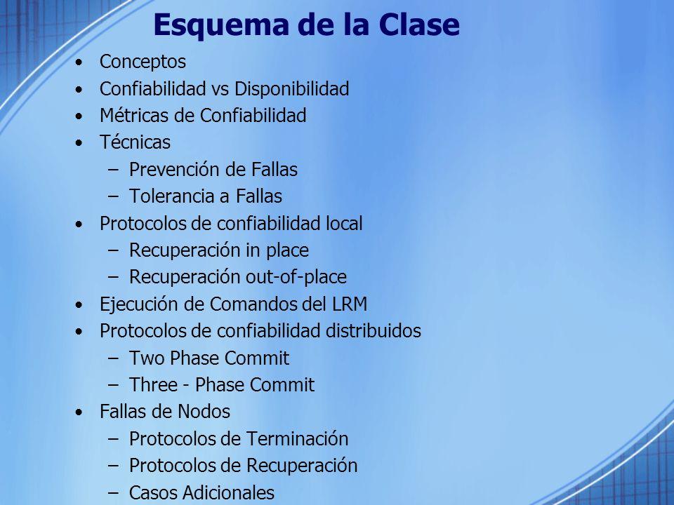 Protocolos de Recuperación Fallas de los participantes Un participante falla en el estado READY.