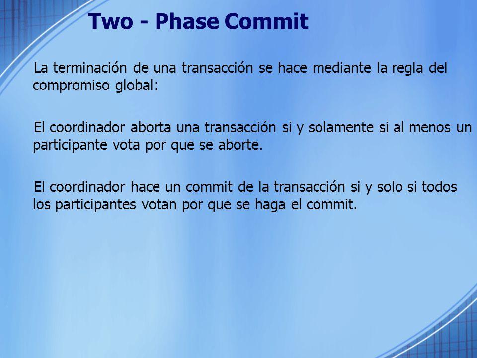 Two - Phase Commit La terminación de una transacción se hace mediante la regla del compromiso global: El coordinador aborta una transacción si y solam