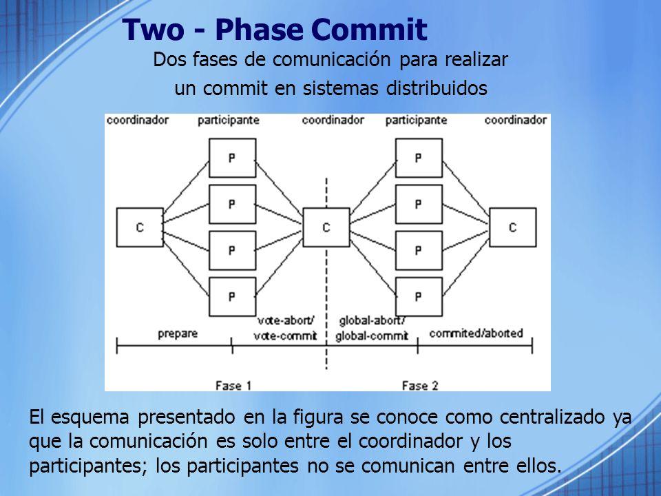 Two - Phase Commit Dos fases de comunicación para realizar un commit en sistemas distribuidos El esquema presentado en la figura se conoce como centra