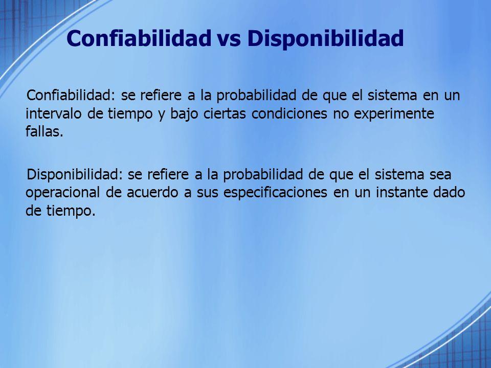 Confiabilidad vs Disponibilidad Confiabilidad: se refiere a la probabilidad de que el sistema en un intervalo de tiempo y bajo ciertas condiciones no