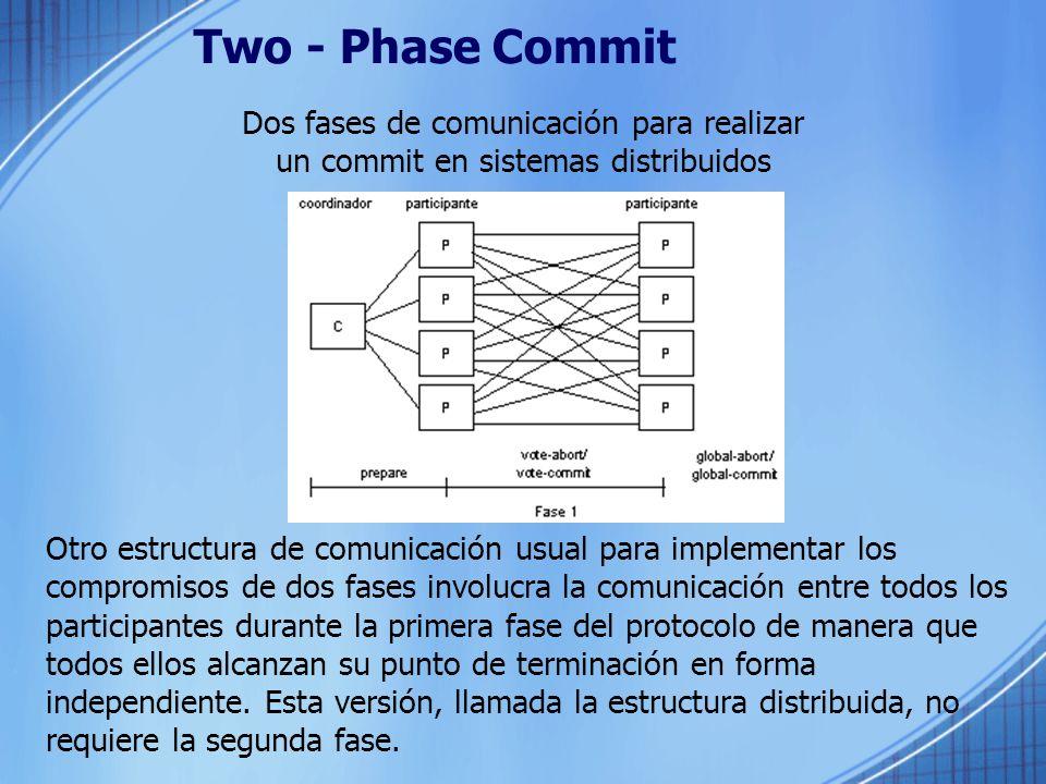 Two - Phase Commit Dos fases de comunicación para realizar un commit en sistemas distribuidos Otro estructura de comunicación usual para implementar l