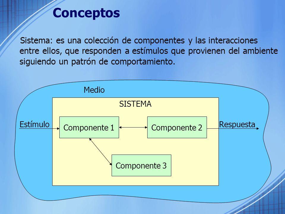 Protocolos Locales La parte de la base de datos que se encuentra en el buffer se le conoce como base de datos volátil.