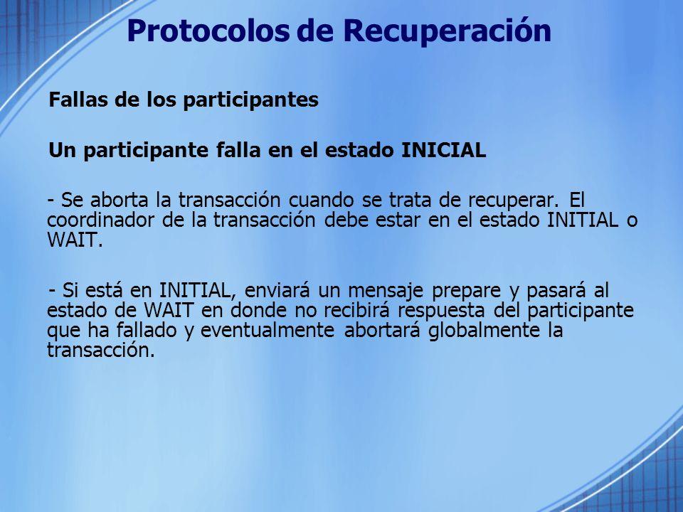 Protocolos de Recuperación Fallas de los participantes Un participante falla en el estado INICIAL - Se aborta la transacción cuando se trata de recupe