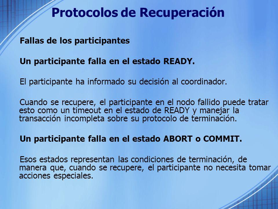 Protocolos de Recuperación Fallas de los participantes Un participante falla en el estado READY. El participante ha informado su decisión al coordinad