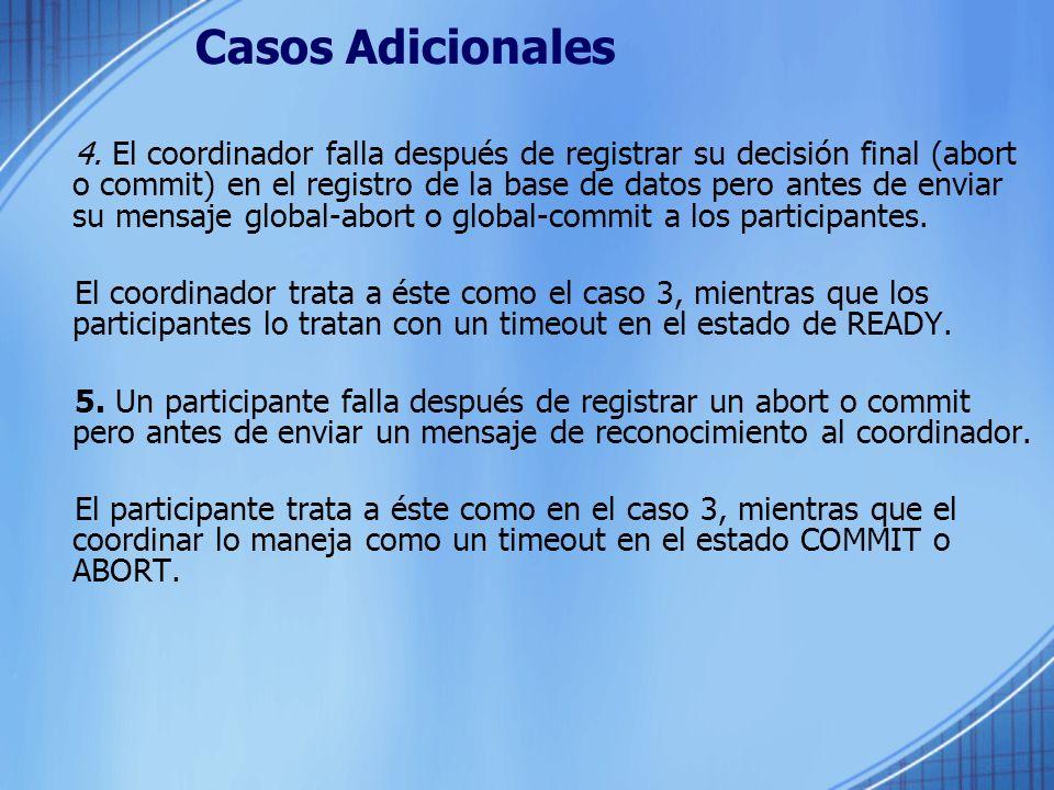Casos Adicionales 4. El coordinador falla después de registrar su decisión final (abort o commit) en el registro de la base de datos pero antes de env