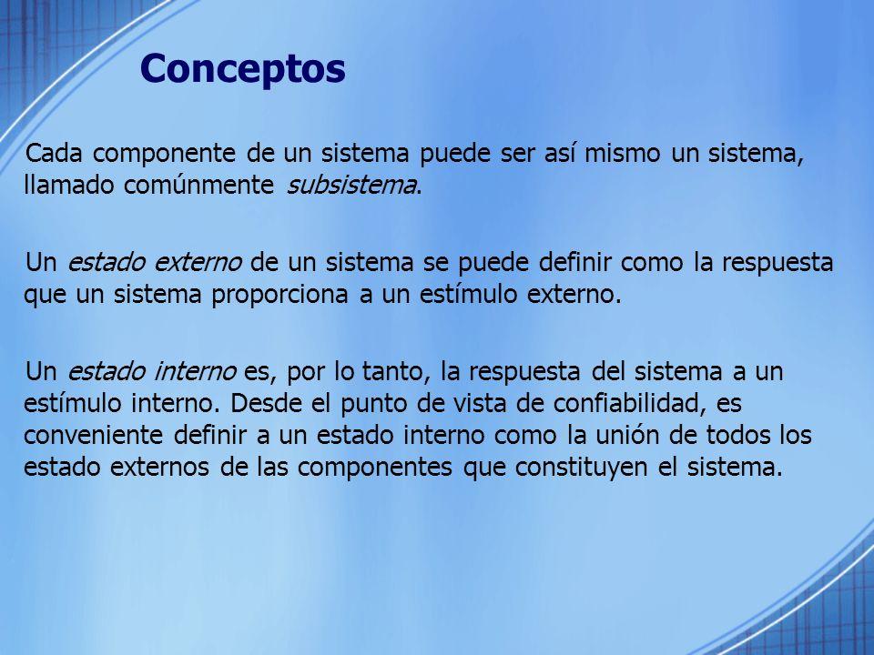 Conceptos Cada componente de un sistema puede ser así mismo un sistema, llamado comúnmente subsistema. Un estado externo de un sistema se puede defini