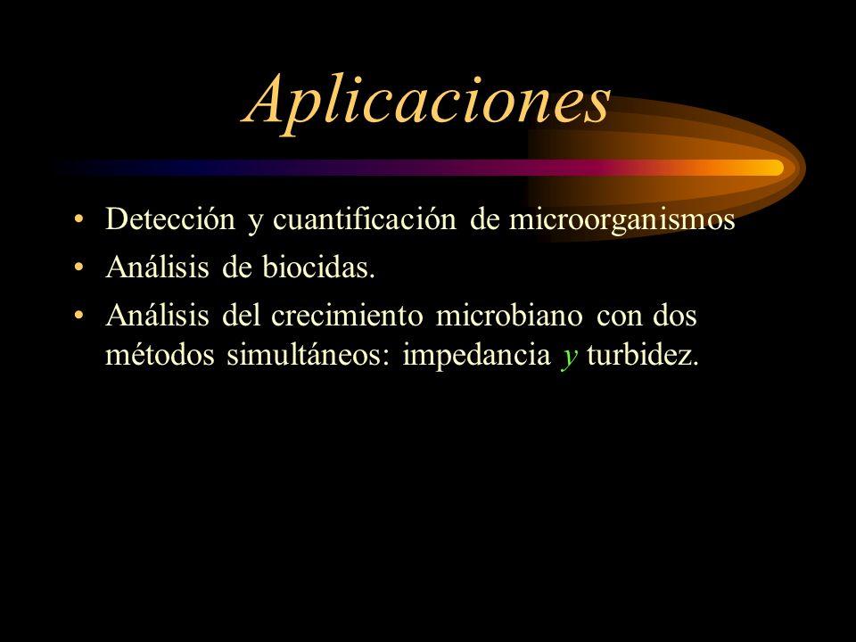 Aplicaciones Detección y cuantificación de microorganismos Análisis de biocidas. Análisis del crecimiento microbiano con dos métodos simultáneos: impe