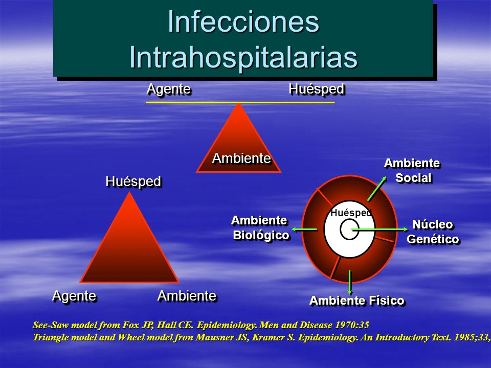 Diagrama de Venn Infecciones Intrahospitalarias Huésped Colonización Subclínico Sintomático Parásito