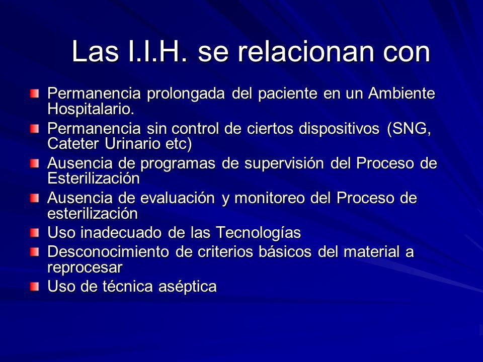 Las I.I.H.se relacionan con Permanencia prolongada del paciente en un Ambiente Hospitalario.