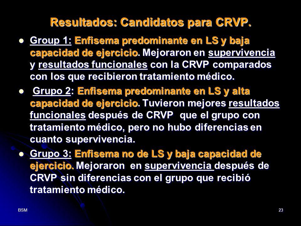 BSM23 Resultados: Candidatos para CRVP. Group 1: Enfisema predominante en LS y baja capacidad de ejercicio. Mejoraron en supervivencia y resultados fu