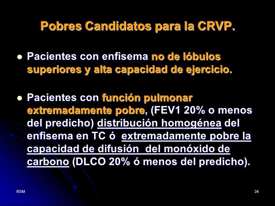 BSM24 Pobres Candidatos para la CRVP. Pacientes con enfisema no de lóbulos superiores y alta capacidad de ejercicio. Pacientes con enfisema no de lóbu