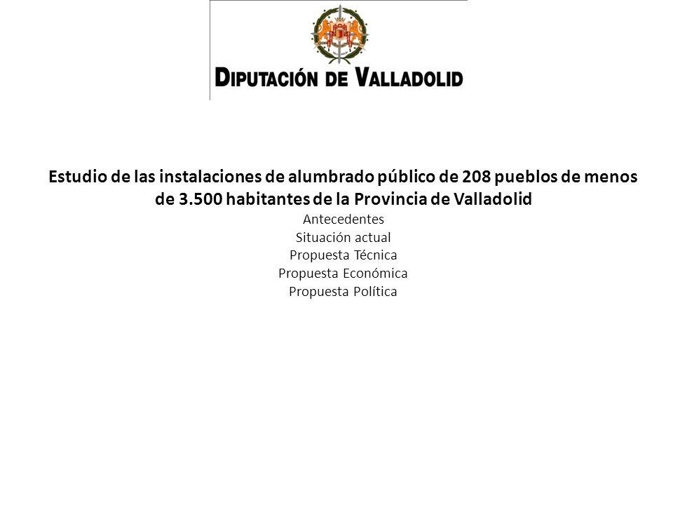 Estudio de las instalaciones de alumbrado público de 208 pueblos de menos de 3.500 habitantes de la Provincia de Valladolid Antecedentes Situación act